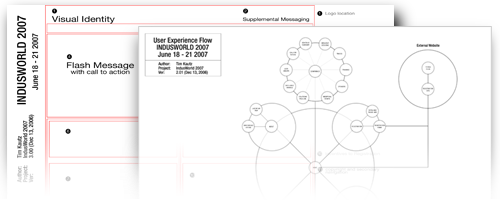 Wireframes and Information Architecture